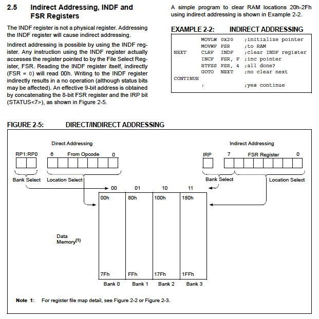 16f628 datasheet